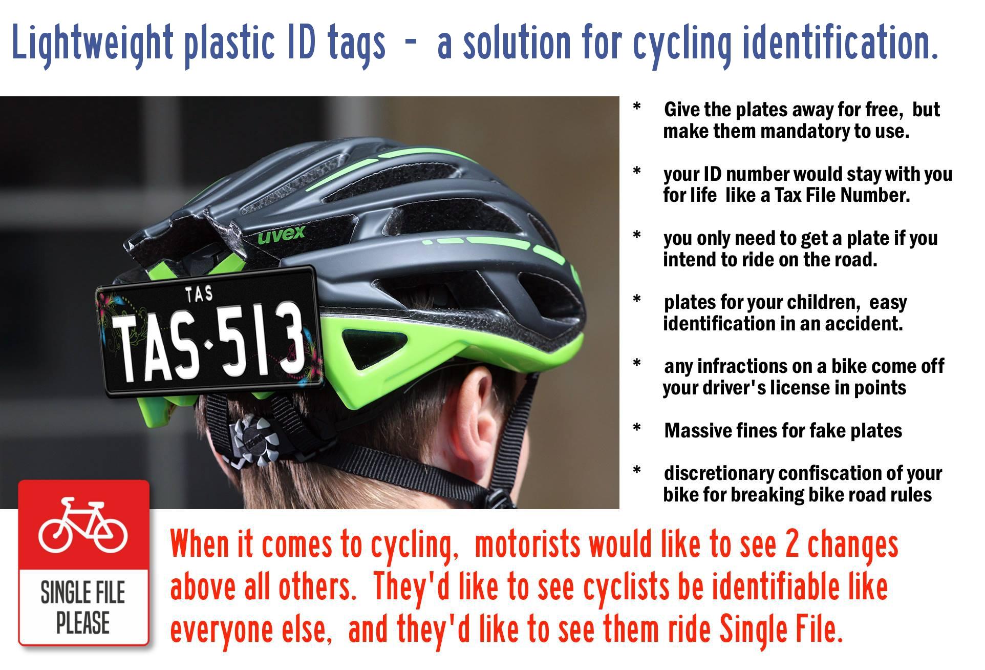 Helmet number plates